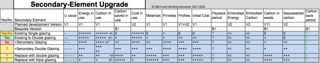 GBC Bespoke 1 SecondaryElementUpgrades VB1 131020 PNG