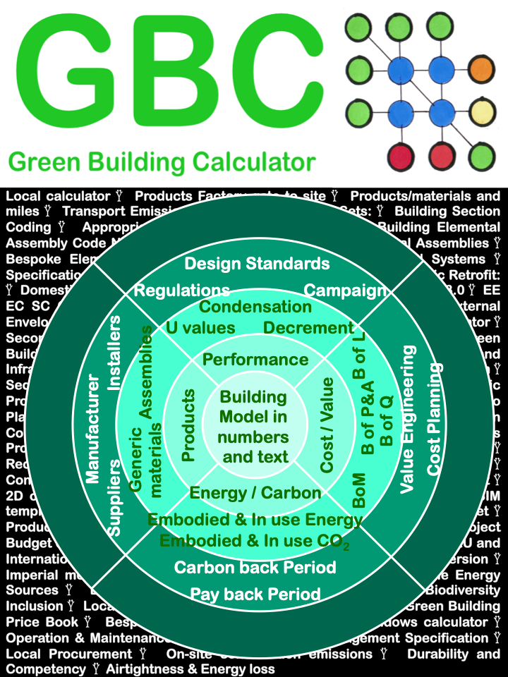 GBC CPD Poster 2 Slide23